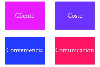 las 4 C del marketing