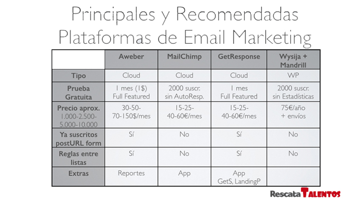 mail-marketing